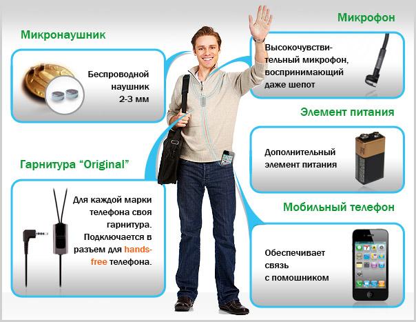 Заказать микронаушник в СПб